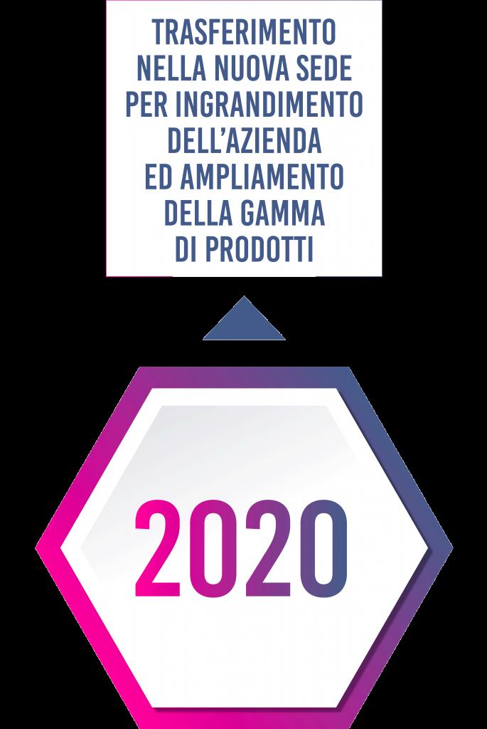 Eurokem-infografica-2020-ITA