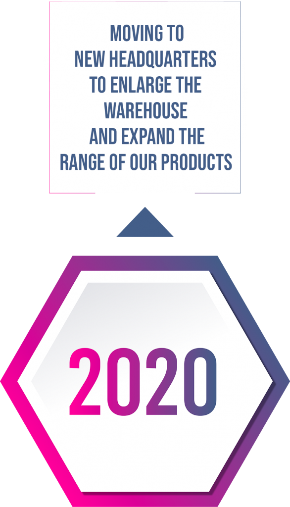 Eurokem infografica 2020 ENG (2)